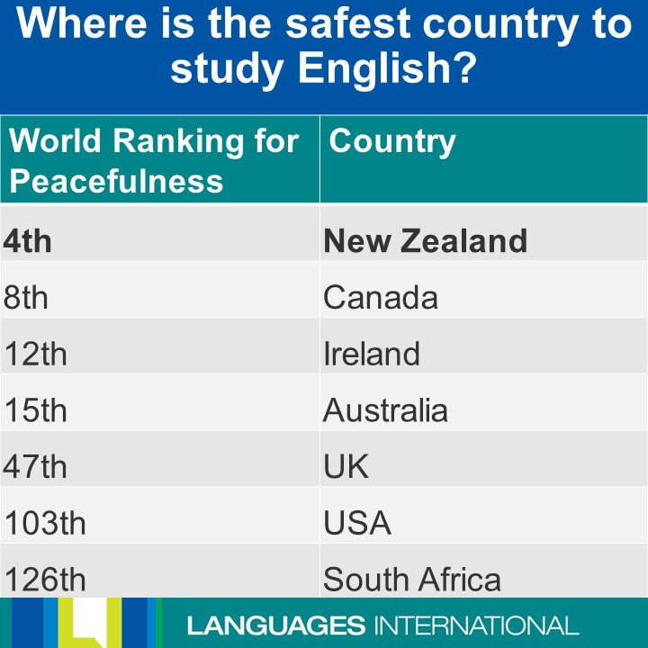 new-zealand-safest-english